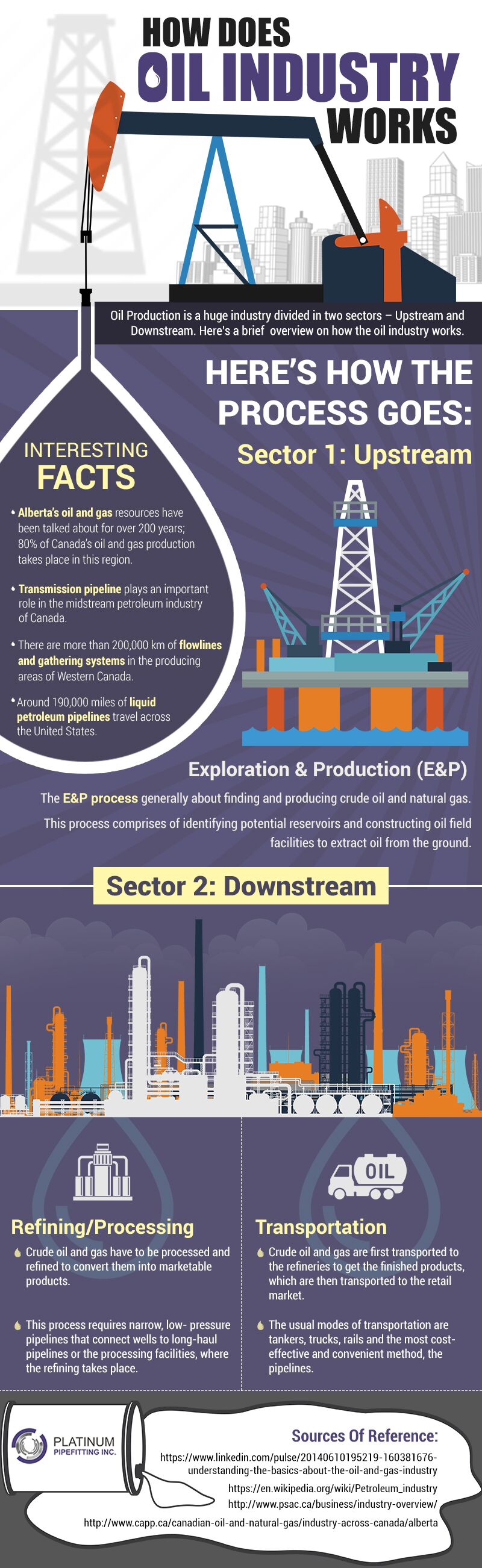 Platinumpipefitting_Infographic_preview